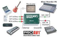 RADIAL TONEBONE PRO-AV1