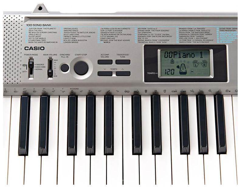 Панель и клавиатура