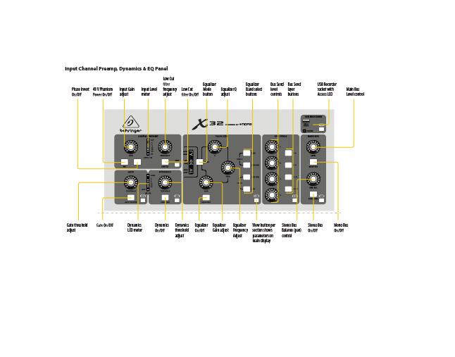 пульт схема-input chanel