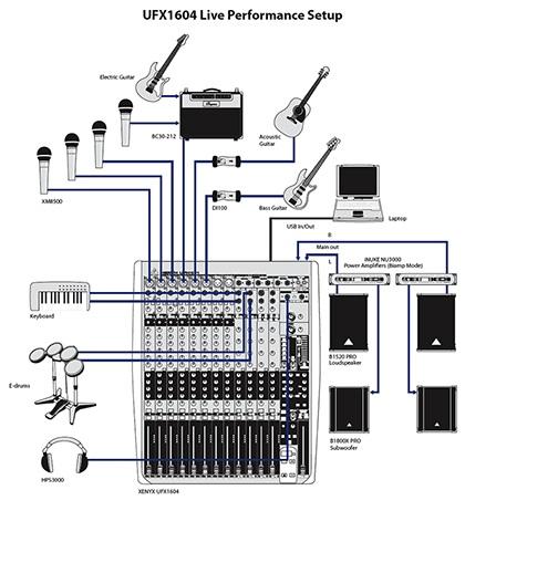 пульт схема подключения